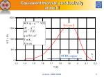 equivalent thermal conductivity of he ii