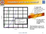 insulation and heat removal
