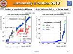 luminosity evolution 2010