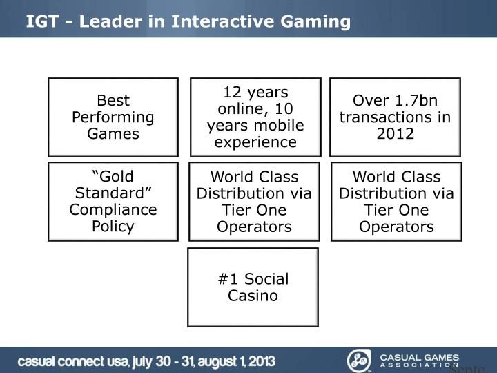 Igt leader in interactive gaming