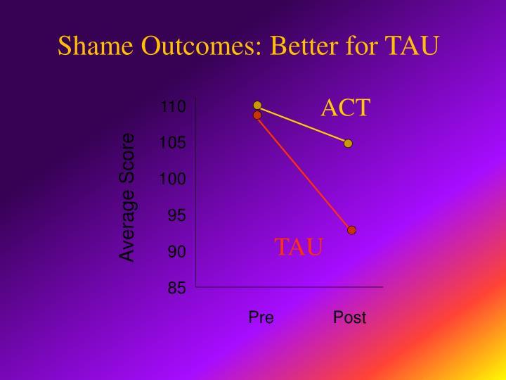 Shame Outcomes: Better for TAU