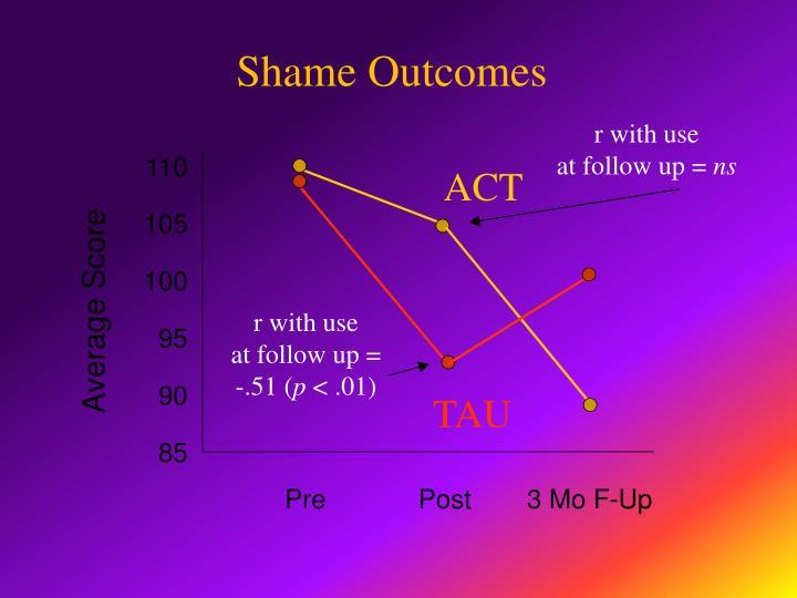 Shame Outcomes