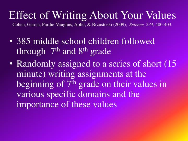 Effect of Writing About Your Values