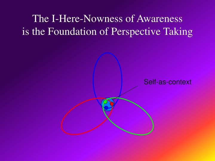 The I-Here-Nowness of Awareness