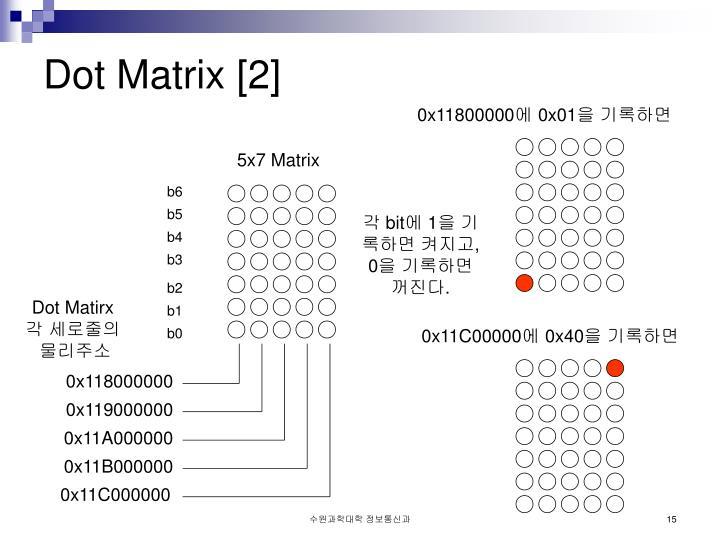 Dot Matrix [2]