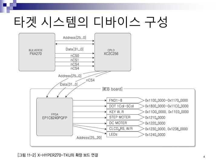 타겟 시스템의 디바이스 구성