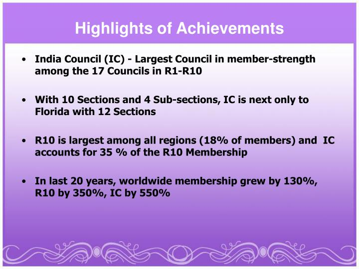 Highlights of Achievements