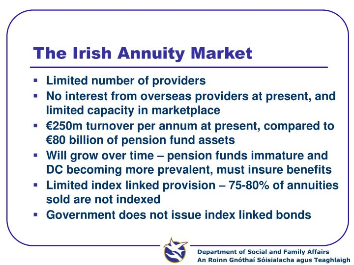 The Irish Annuity Market