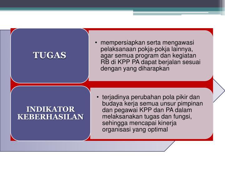 Kemajuan pelaksanaan roadmap reformasi birokrasi kpp pa pokja manajemen perubahan