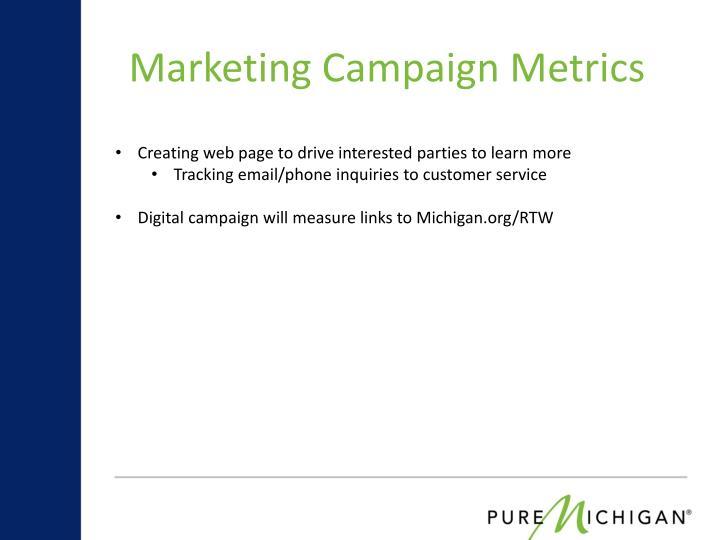 Marketing Campaign Metrics