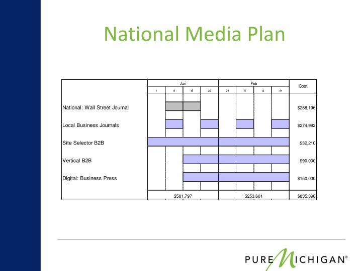 National media plan