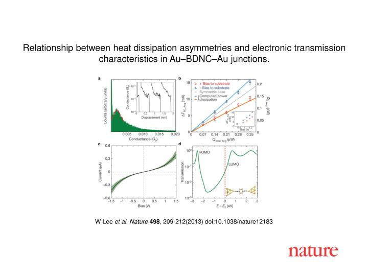 Relationship between heat dissipation asymmetries and electronic transmission
