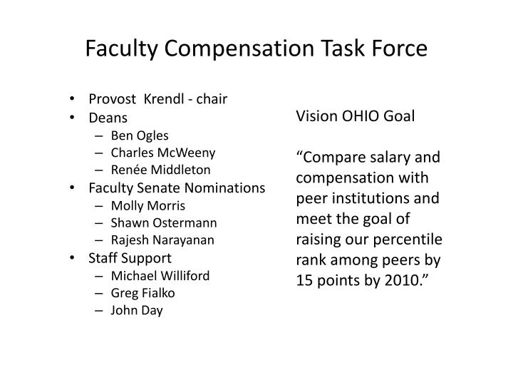 Faculty compensation task force