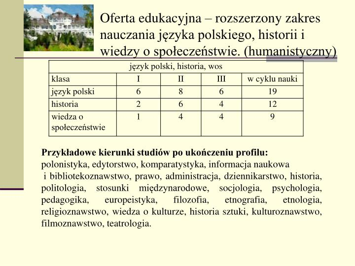 Oferta edukacyjna – rozszerzony zakres nauczania języka polskiego, historii i wiedzy o społeczeństwie. (humanistyczny)