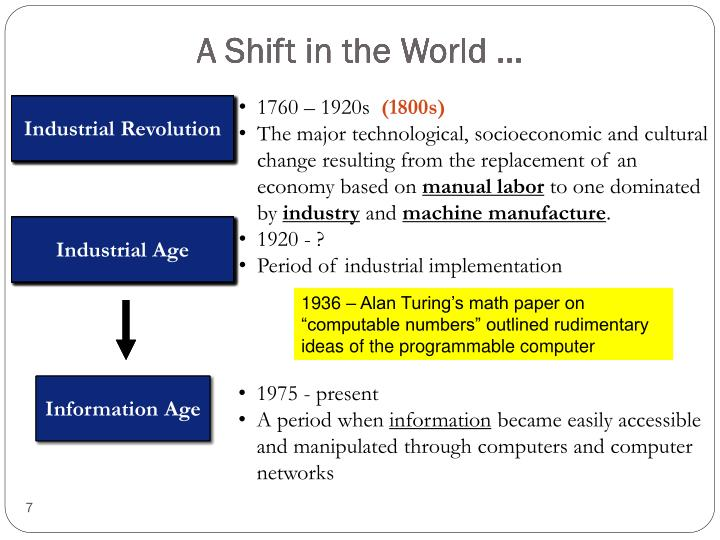 A Shift in the World …