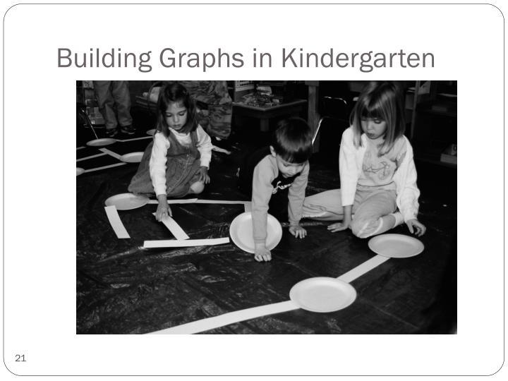 Building Graphs in Kindergarten