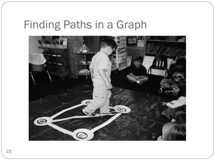 Finding Paths in a Graph