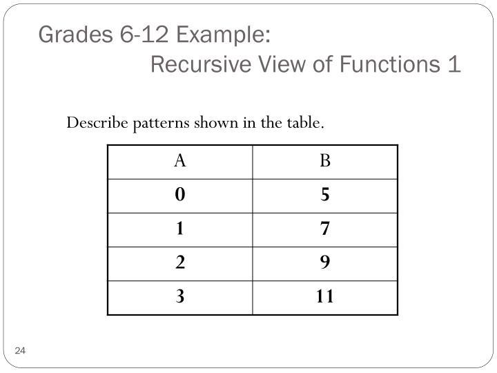 Grades 6-12 Example: