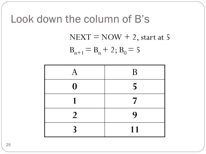 Look down the column of B's