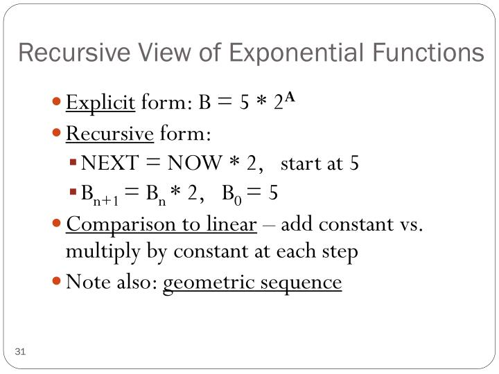 Recursive View of Exponential Functions