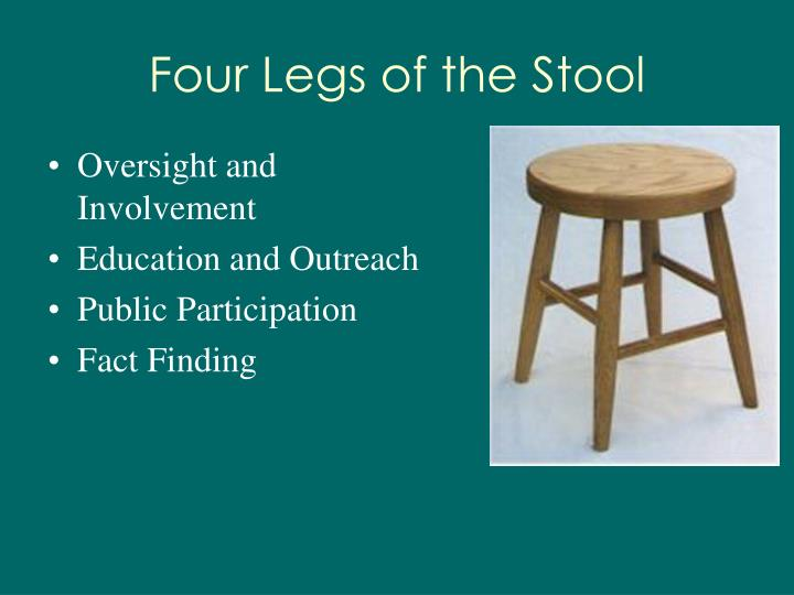 Four Legs of the Stool