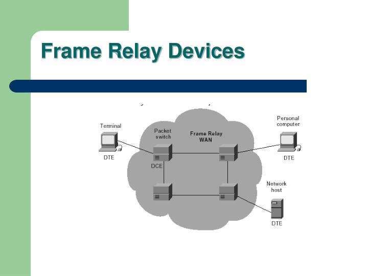 frame relay essay Free essay: relay services for the deaf in america, there are more than 28 million deaf people but there are many different frame relay and leased lines essay.