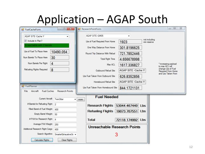 Application – AGAP South