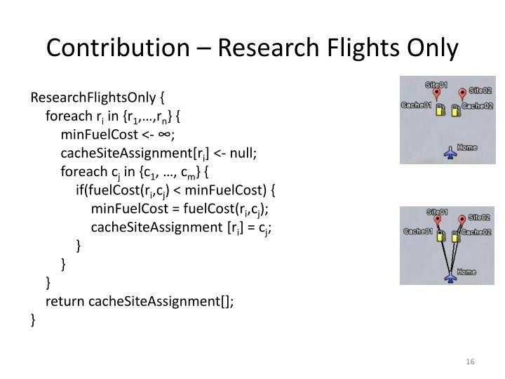 Contribution – Research Flights Only