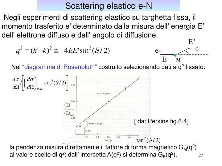 Negli esperimenti di scattering elastico su targhetta fissa, il