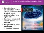rates of mental health of racialised youth