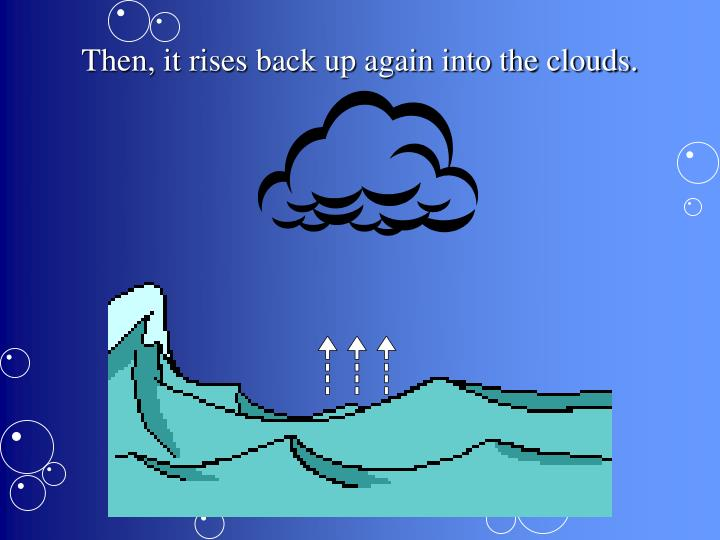 Then, it rises back up again into the clouds.