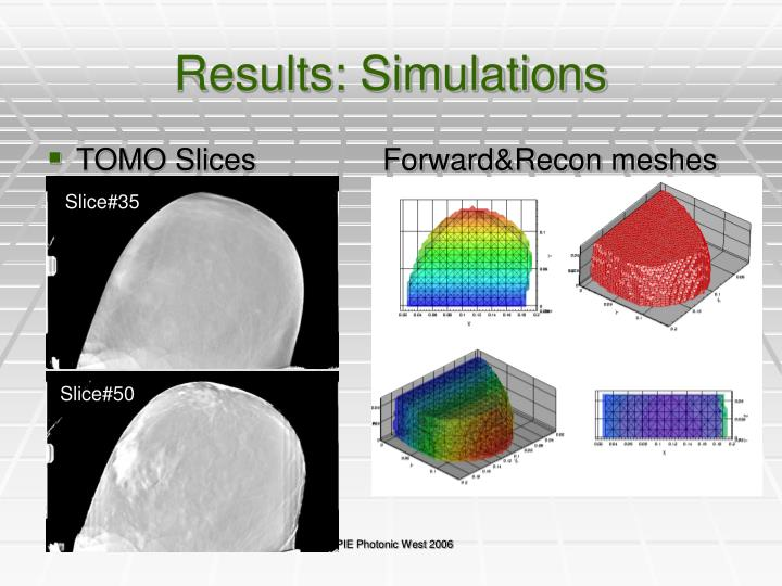 Results: Simulations