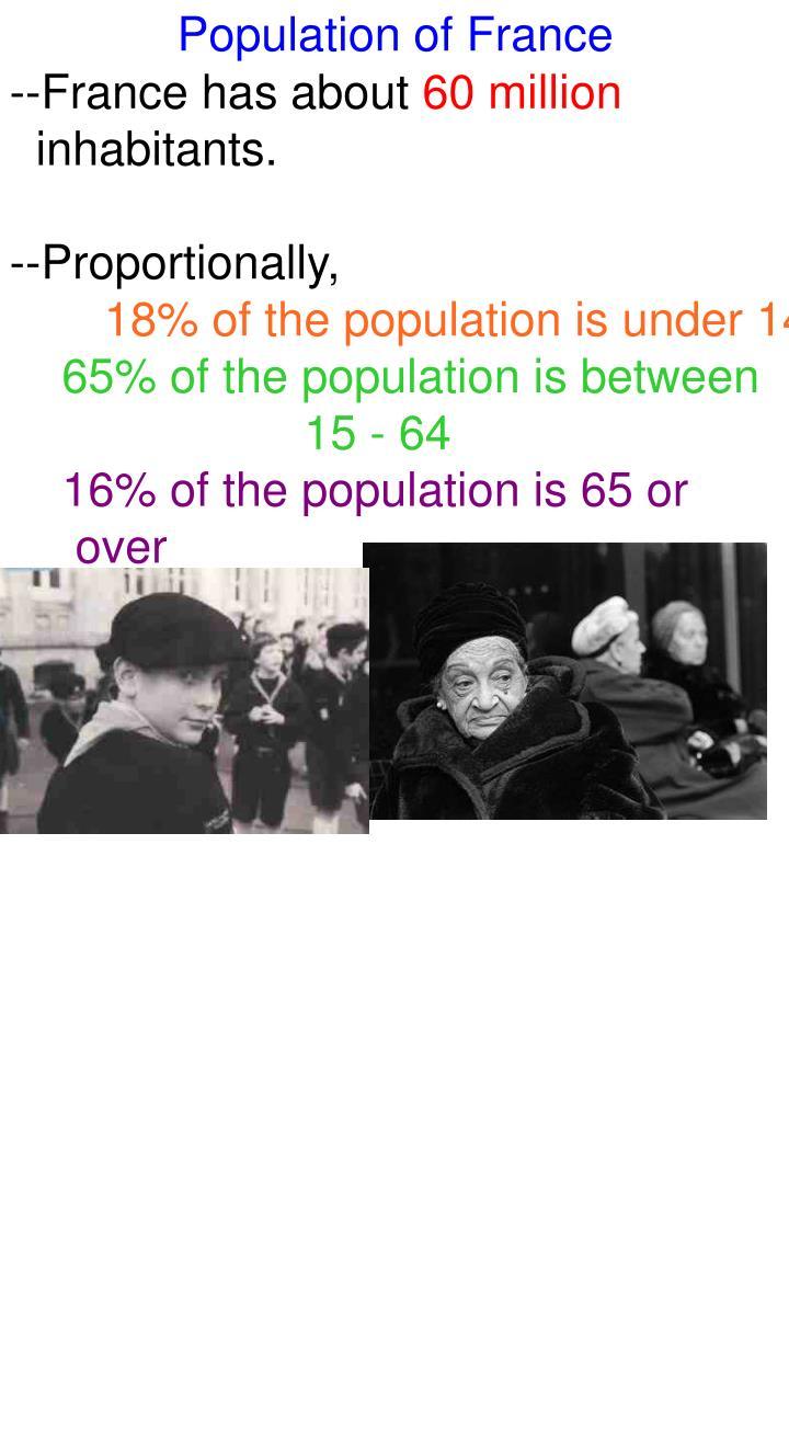 Population of France
