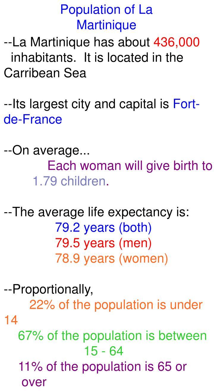 Population of La Martinique