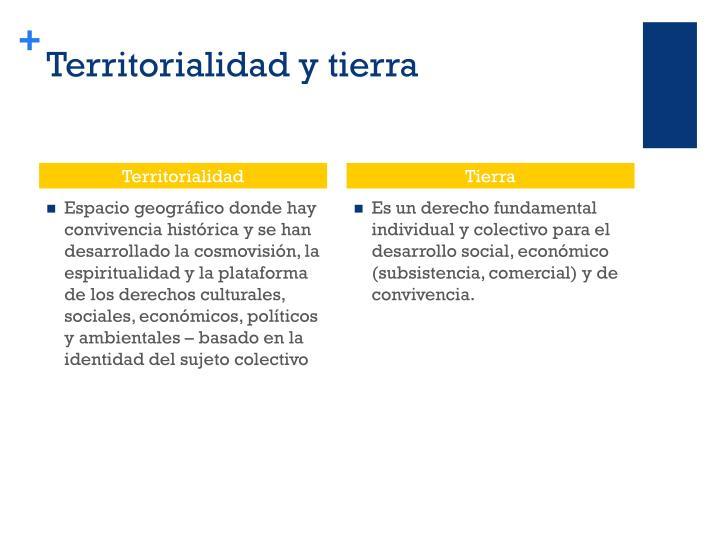 Territorialidad y tierra