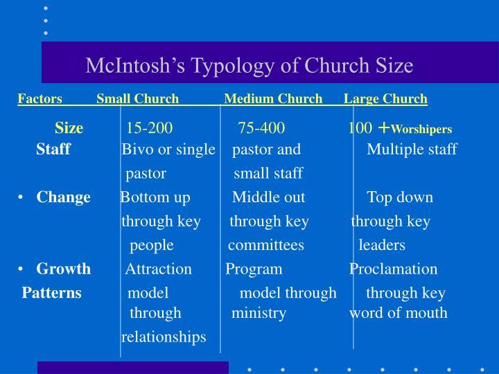 McIntosh's Typology of Church Size