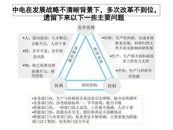 中电在发展战略不清晰背景下,多次改革不到位,遗留下来以下一些主要问题
