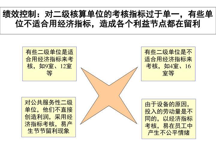 绩效控制:对二级核算单位的考核指标过于单一,有些单位不适合用经济指标,造成各个利益节点都在留利