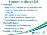 economic charge 2