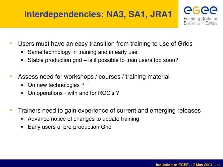 Interdependencies: NA3, SA1, JRA1