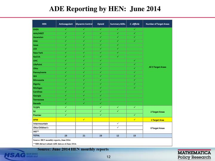 ADE Reporting by HEN:  June 2014