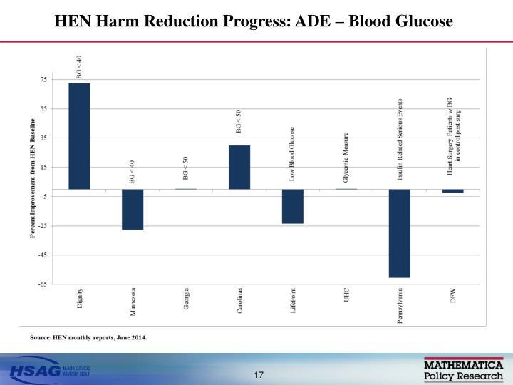 HEN Harm Reduction Progress: ADE – Blood Glucose