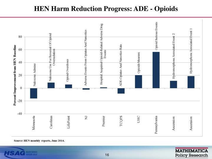 HEN Harm Reduction Progress: ADE - Opioids