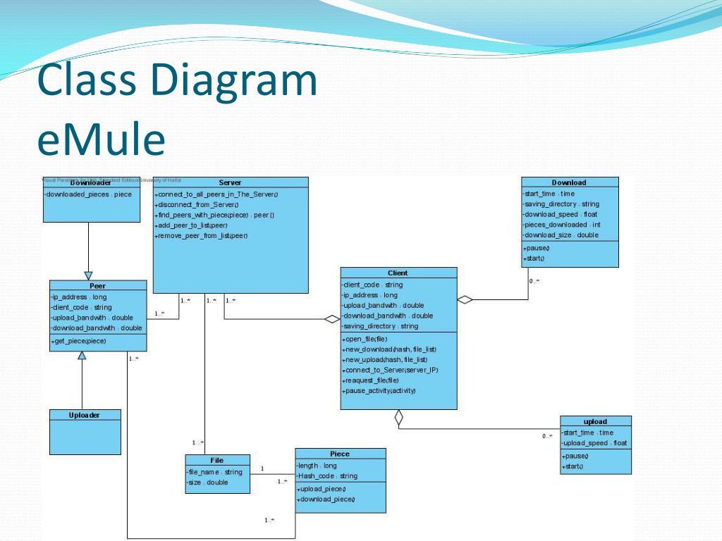 PPT - Peer 2 Peer PowerPoint Presentation - ID:4292455