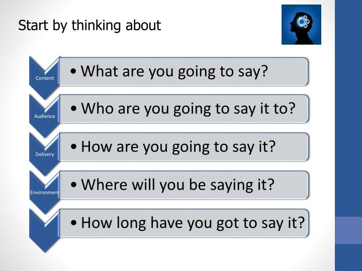 Start by thinking about