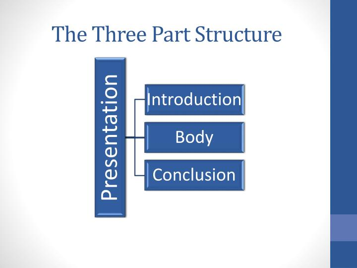 The Three Part Structure