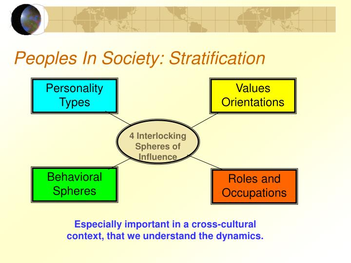 Peoples In Society: Stratification