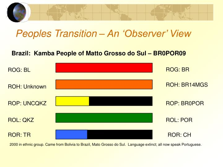 Peoples Transition – An 'Observer' View