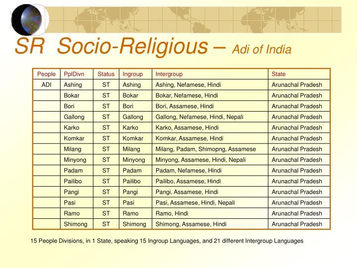 SR  Socio-Religious –