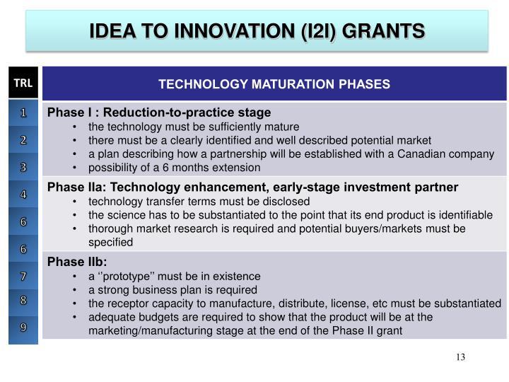 IDEA TO INNOVATION (I2I) GRANTS